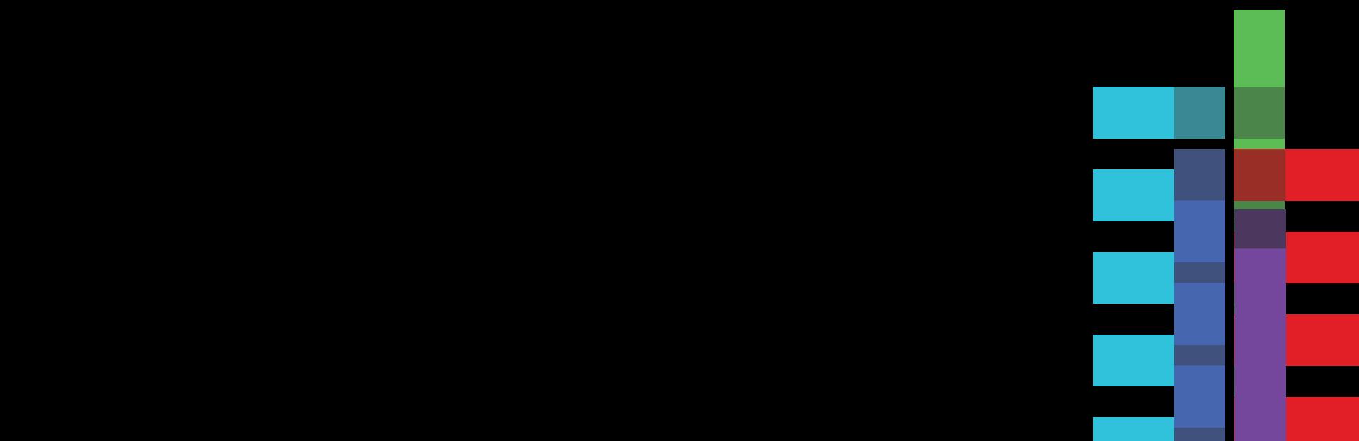 Sculpt Logo